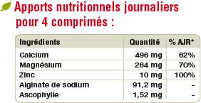 TAB ingrédients Estacid-Nut