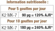TAB ingredient K2