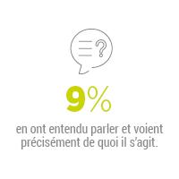sondage mémoire 2017